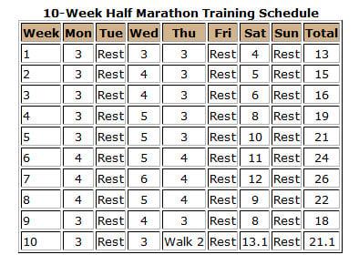 half marathon training schedule | oldsaltfarm.com
