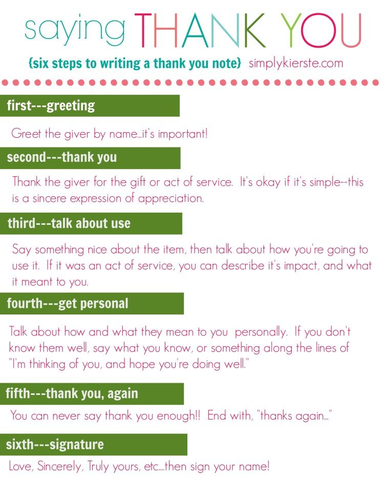 How to write a thank you note in six easy steps | simplykierste.com