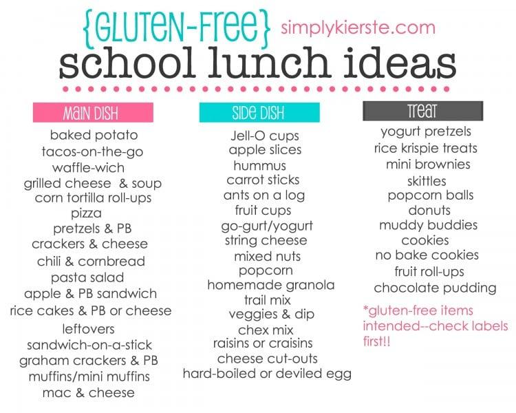 Gluten Free School Lunch Ideas | simplykierste.com