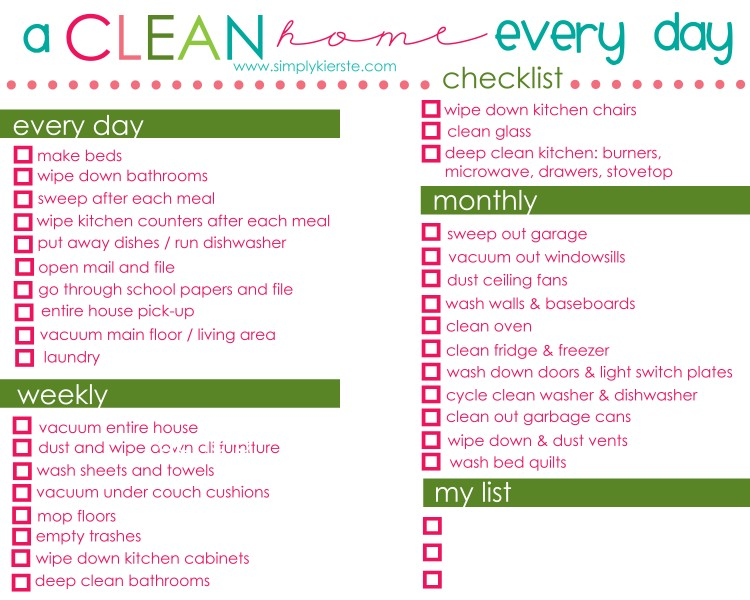 How to have a clean home everyday | simplykierste.com
