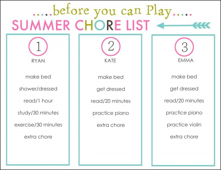 image about Summer Chore Chart Printable known as summer months chores listing -