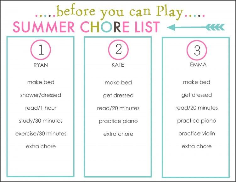 """Before you can play"" summer chore chart | oldsaltfarm.com"