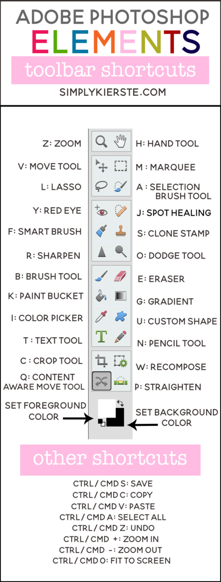 Adobe Photoshop Elements Cheat Sheet | simply kierste.com