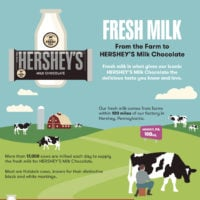 Hershey's Milk Chocolate | Farm Fresh | simplykierste.com